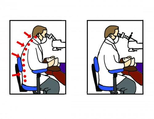 Ergonomic posture